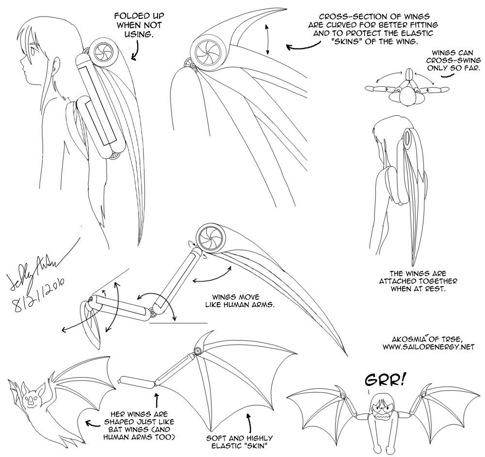 The Realm Of Sailor Energy Profile Akosmia Wing Diagram Akosmias Wings